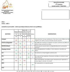 Exemple De Lettre De Demande De Bulletin Scolaire 1000 Id 233 Es Sur Le Th 232 Me Bulletins Scolaires Sur Mod 232 Les De Bulletin Des Enseignants