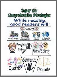 printable inference poster 17 best images about printable posters on pinterest