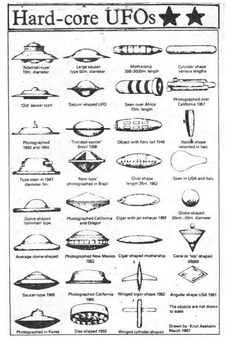 type layout by colin wheildon 55 best images about ufo on pinterest artworks aliens