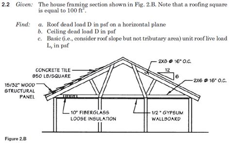 live load for roof pitch tables problem solution