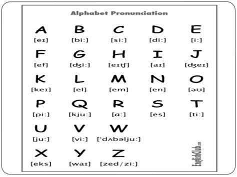 Letter And Sounds the sounds of the alphabet
