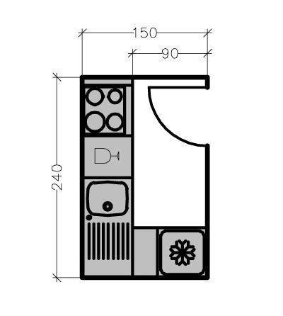 mod鑞es cuisines 駲uip馥s plan de cuisine en l 8 exemples pour optimiser l espace