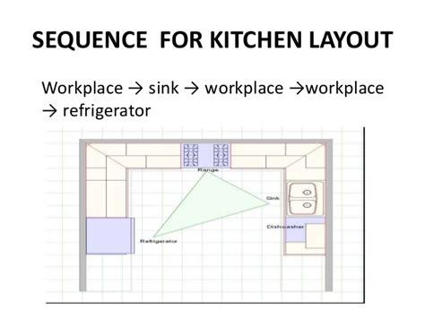 kitchen layout in food service kitchen layouts module 9 management of food preparation