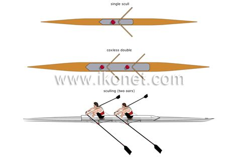 parts of a boat game sports and games gt aquatic and nautical sports gt rowing