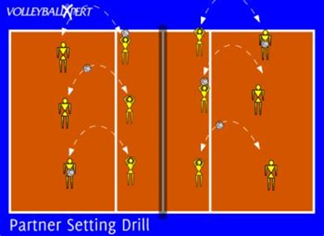 setter practice drills 1000 images about volleyball coach stuff on pinterest