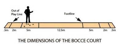 bocce rules bocce history