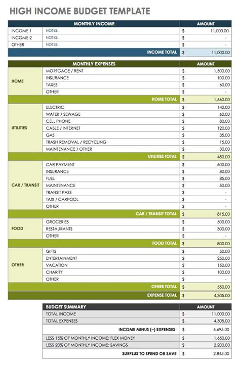 sle operating budget income budget template 28 images printables income and