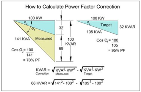 calculate capacitor power power factor principles