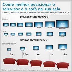 distance between sofa and tv design info sheets on pinterest
