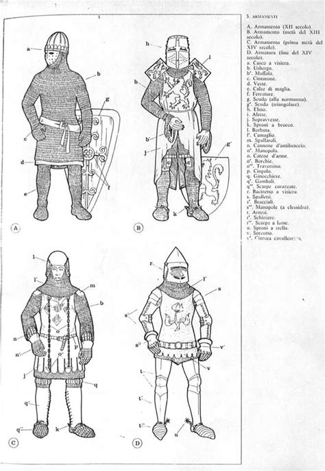 armor diagram 529 best images about knights and armor on