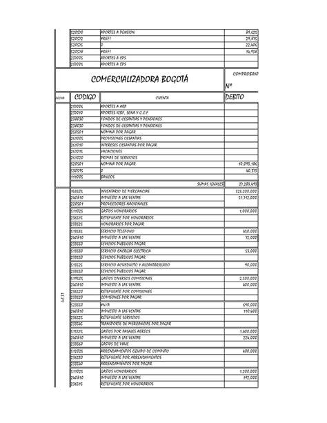 cuenta 238030 fondos de cesantas yo pensiones cpcjl