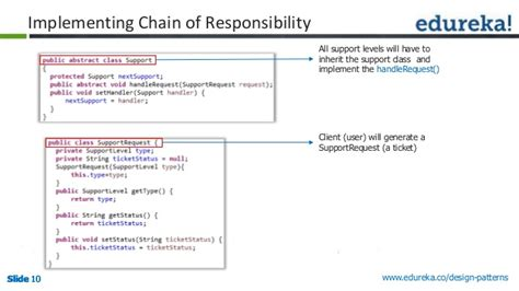 software design pattern chain of responsibility design patterns solution to software design problems
