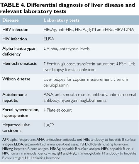 anti hcv test signs and symptoms of hepatitis c virus infection the