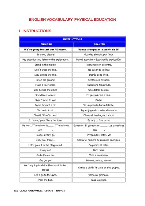Home Design Game Rules vocabulario terminolog 237 a y anatomia ingl 233 s