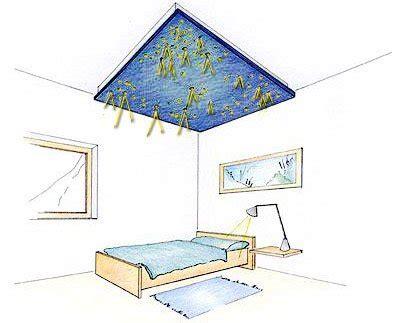 sternenhimmel schlafzimmer bauanleitung sternenhimmel f 252 r das schlafzimmer