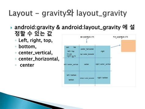 Layout Gravity | ppt android activity layout view powerpoint
