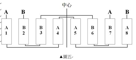mim capacitor layout tutorial layout no 1 佈局大師 comb 梳狀 layout and common centroid 共心 layout and dummy cell