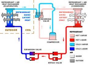 new jersey heat pump service and repair millerhvac