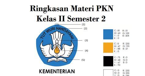 Pkn 2 Sdmi Kls Ii kumpulan materi pkn kelas ii sd mi semester 2 pendidikan