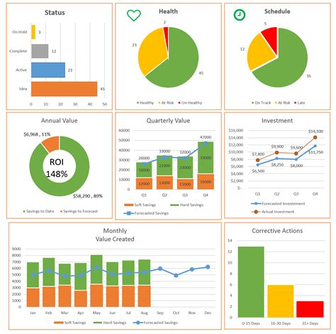 KPI Fire Partner Assets   KPI Fire