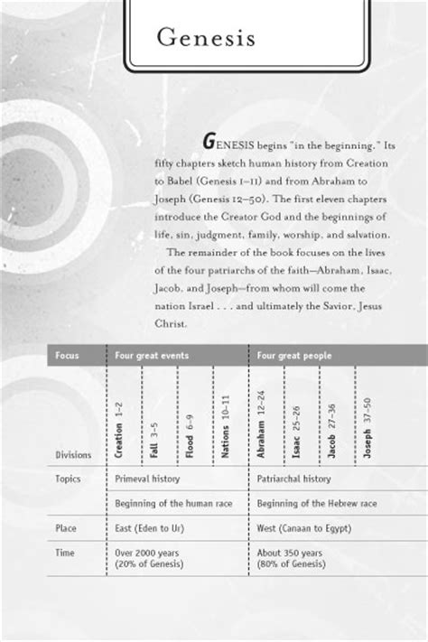 themes of each book of the bible walk through the bible