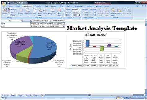 market analysis exle analysis templates xlstemplates