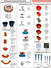 Plumbing Catalogue by Plumbing Electrical Supplies Hose Junction Box