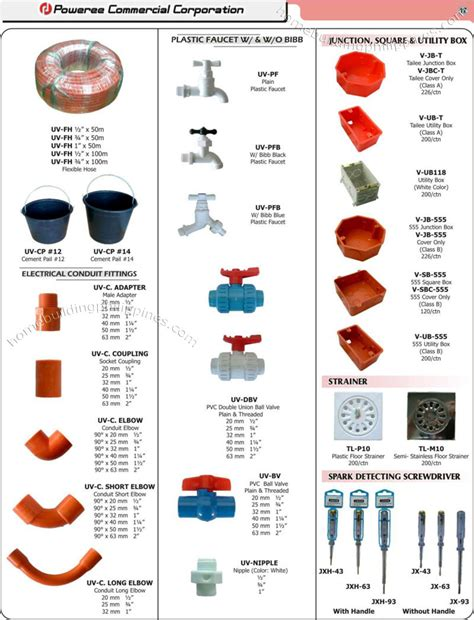 South Plumbing Supplies by Supplies Electrical Supplies