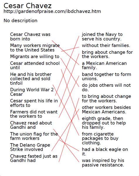Cesar Chavez Worksheet by Garden Of Praise C 233 Sar Ch 225 Vez Biography