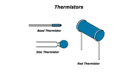 what is a what is a thermistor a galcotv tech tip