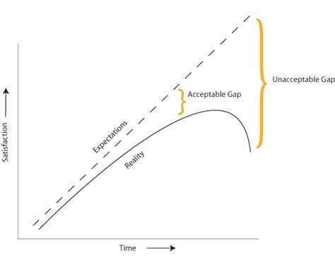 The J Curve Strategi Memahami Ian Bremmer a teoria da revolu 231 227 o e a curva j revolution and j curve theory paracleto
