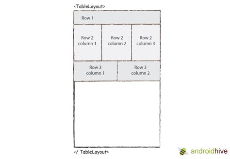 layout in android android layouts linear layout relative layout and table