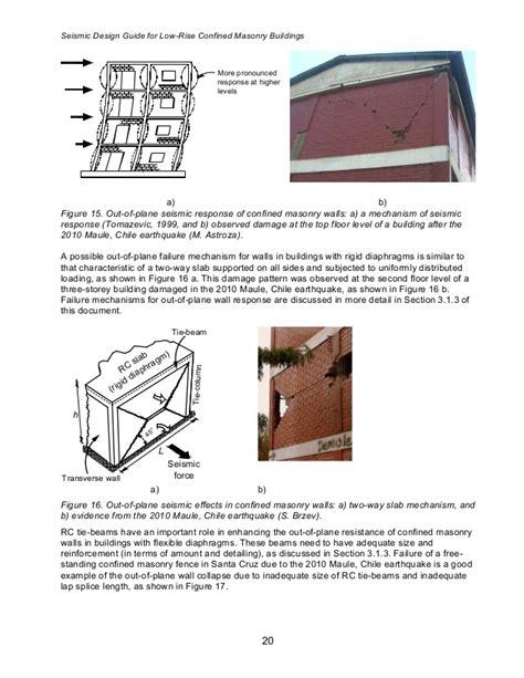 masonry layout guide confined masonrydesignguide82011