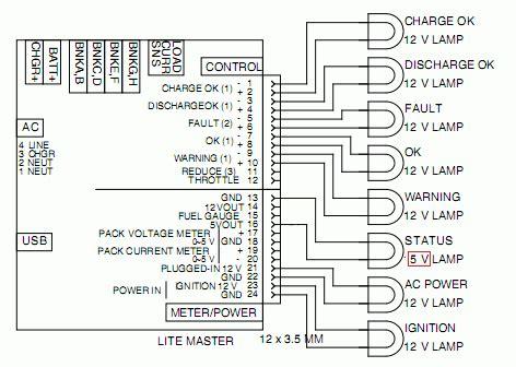 elithion lithiumate lite manual indicator installation