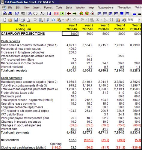 pro forma projections template pro forma flow budget template investing post