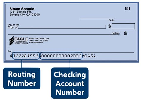 Forum Credit Union Direct Deposit Form Account Number Images