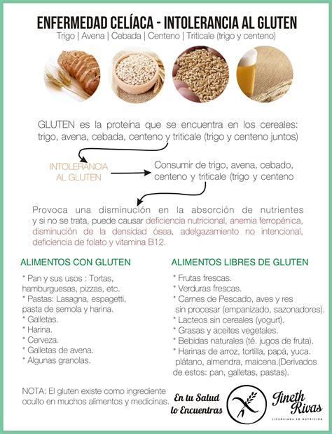 es la intolerancia al gluten recomendaciones de alimentos restringidos  libres de gluten