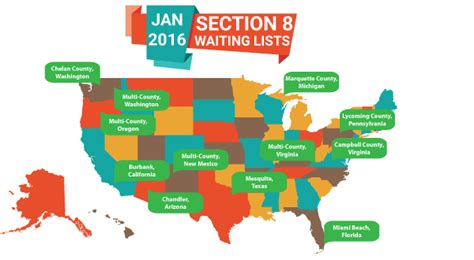open section 8 waiting list in michigan january 2016 section 8 hcv waiting list openings recap