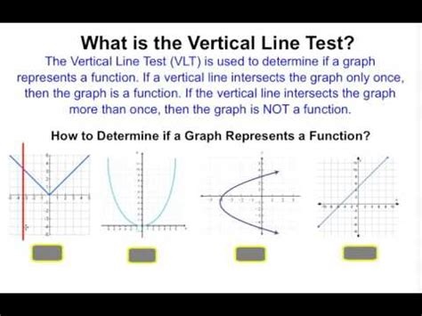 line test what is the vertical line test