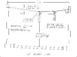 all ground rods shall be tested by the contractor for earthresistance to ground as required by