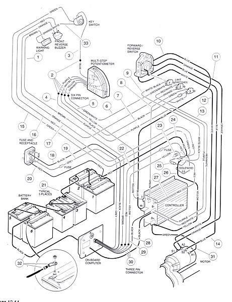 club car wiring diagram 48 volt looking for a club car golf cart 48 volt wiring diagram