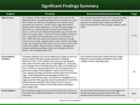 23 images of summary of findings template infovia net