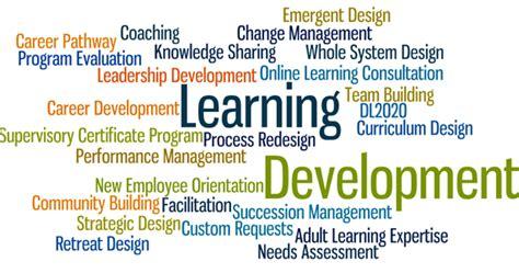 Create Diagram Online learning amp development human resources drexel university