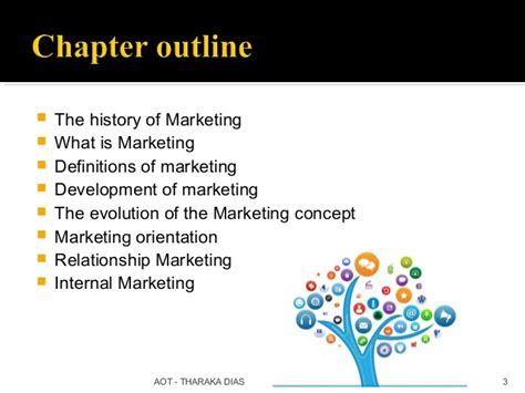 Market Orientation Mba by Introduction To Marketing Dsbm 01