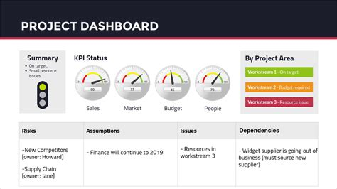 project dashboard template powerpoint free project dashboard templates 28 images 20 beautiful