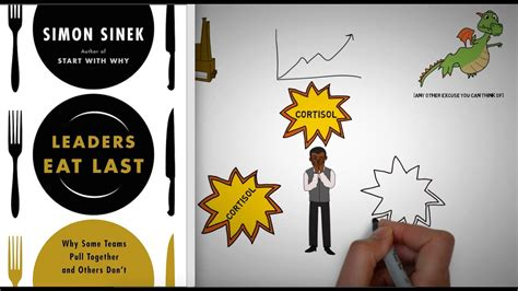 leaders eat last why 0670923176 leaders eat last by simon sinek animated book review summary youtube