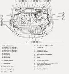 2003 Nissan Pathfinder Exhaust System Diagram 2003 Nissan Pathfinder Exhaust System Diagram Pictures To
