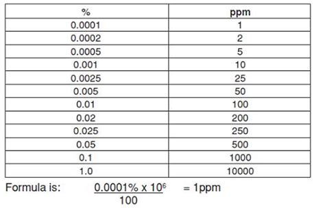 what is resistor ppm ppm japaneseclass jp