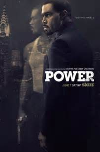 Power Series Images