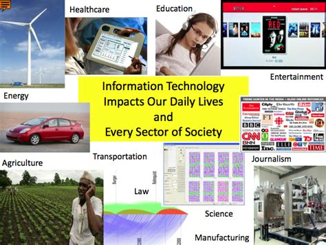 Technology In Our Lives Essay by Technology In Our Essay